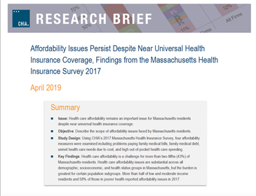 This brief documents the scope of health care affordability issues among Massachusetts residents with health insurance coverage all year (referred to as insured residents)  and the rates of affordability issues for population subgroups.
